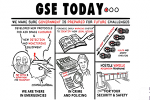 Cartoon showing GSE Today