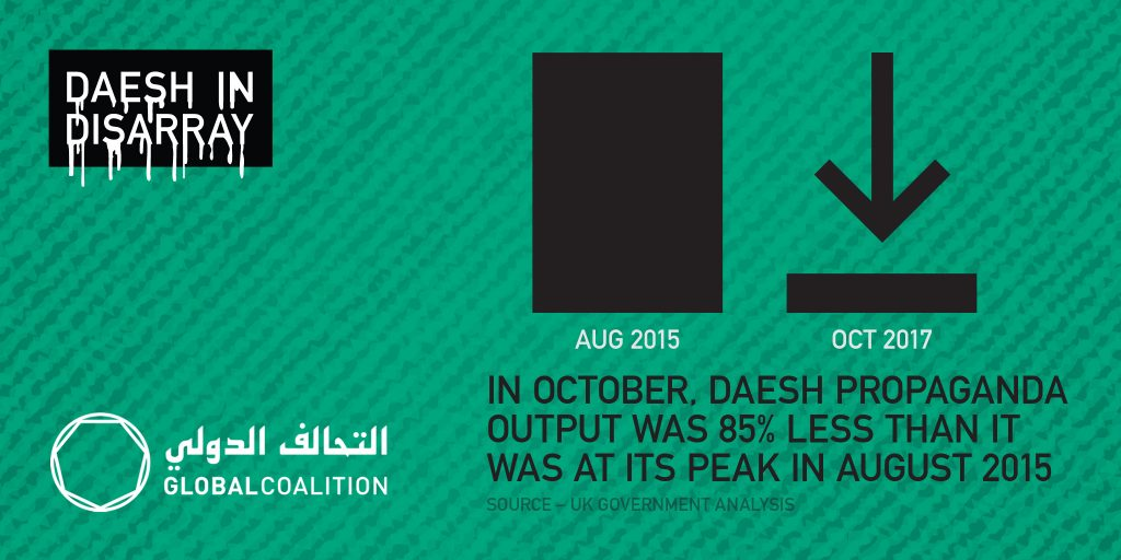Anti-Daesh graphic